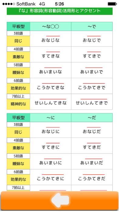 Screenshot for 日本語アクセント辞書 in Japan App Store