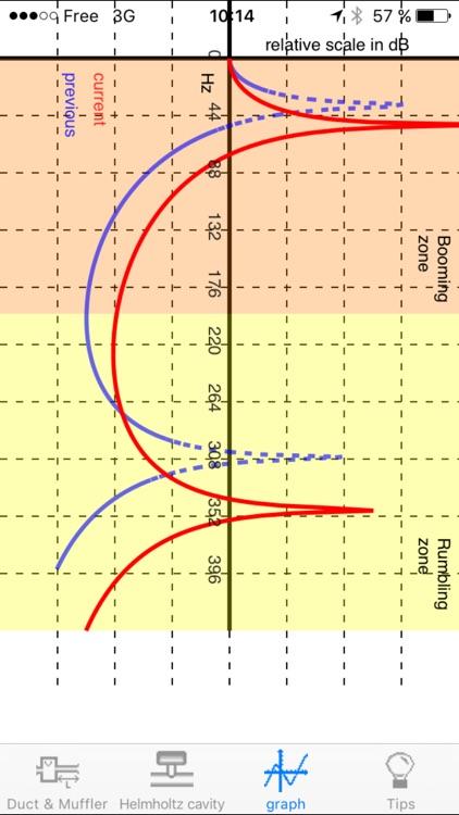 Duct & Helmholtz resonator frequencies by Emmanuel lhotte-nguyen