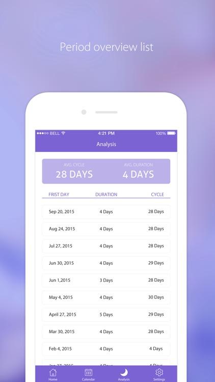 Period Tracker - Menstrual & Ovulation Calendar screenshot-4
