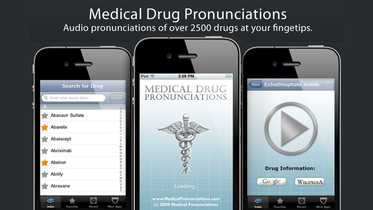 Drug Pronunciations
