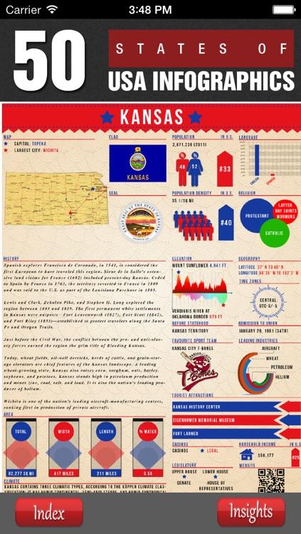 50 States of U.S.A screenshot-4