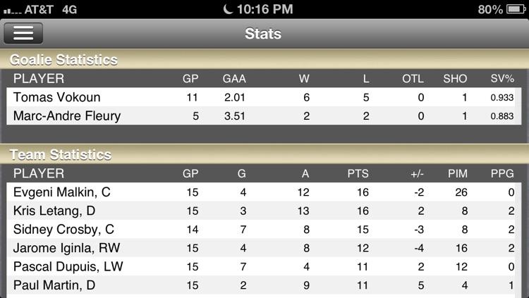 Pittsburgh Hockey Live screenshot-4