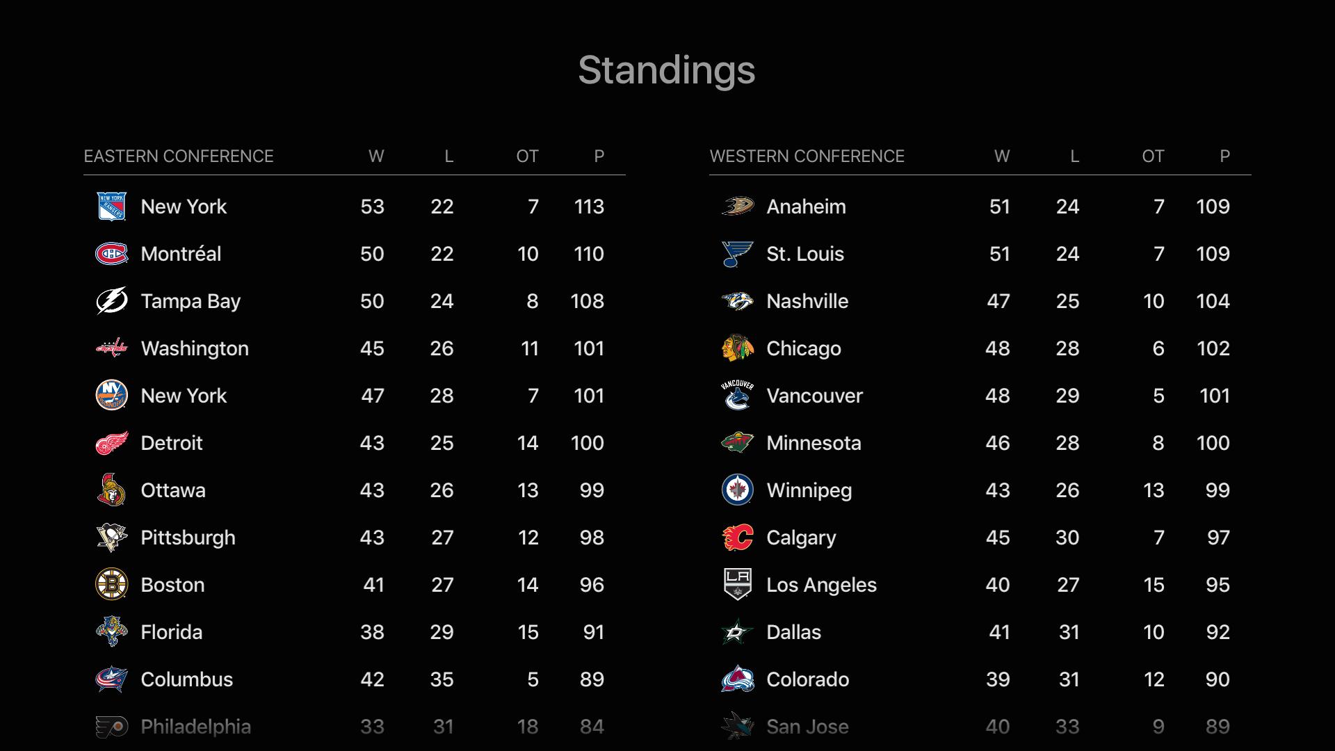 NHL screenshot 23