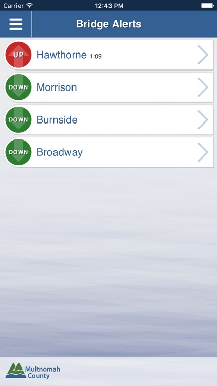 Bridge Alerts by Multnomah County