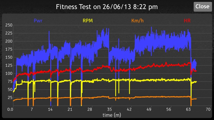 CycleCoach - Fitness Test screenshot-3