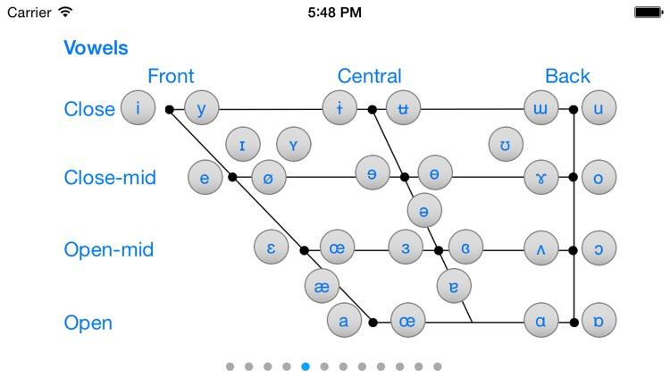 Interactive IPA screenshot-3