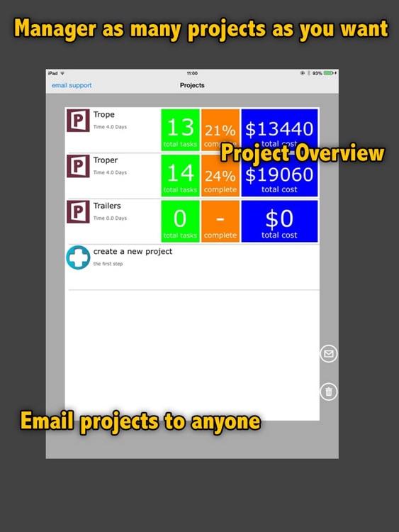 Project Gantt 2013