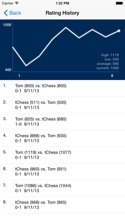 t Chess Lite screenshot-3