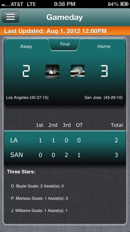 San Jose Hockey Live