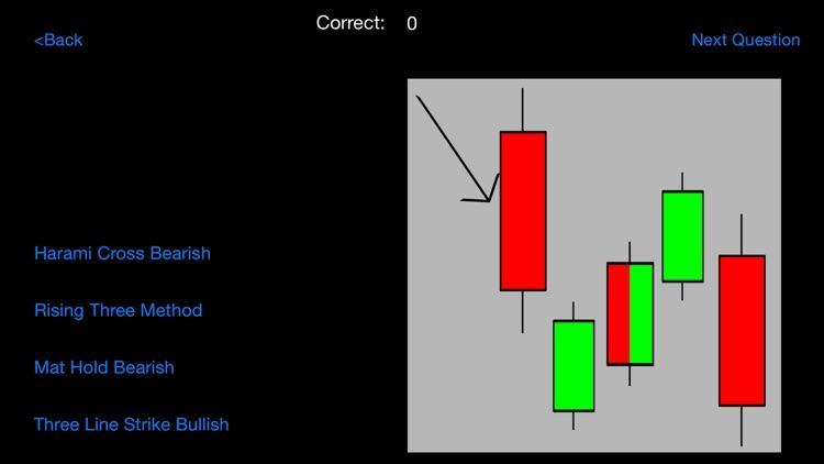 Candlestick Patterns screenshot-3