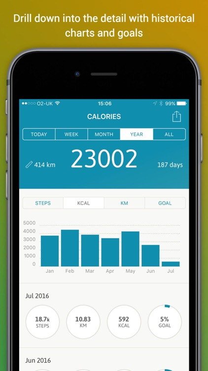 Step counter & Calorie counter screenshot-3