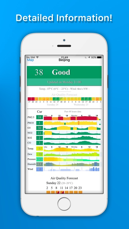 Air Quality Index – International PM-Pollution