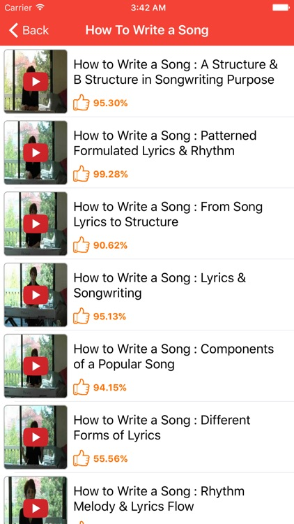 How To Write A Song - Songwriting For Songwriter