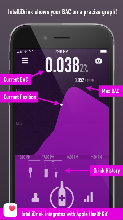 IntelliDrink PRO - Blood Alcohol Content (BAC) Calculator app image