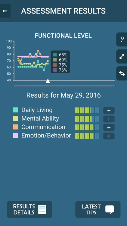 cTrack Memory Loss Monitoring for Caregivers