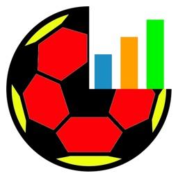 Sport Statistics