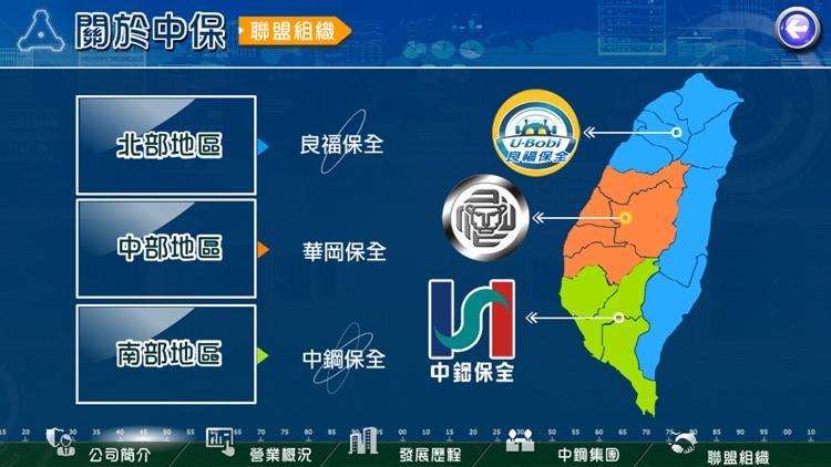中鋼保全行銷平台