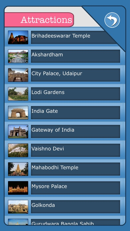 India Tourism Travel Guide