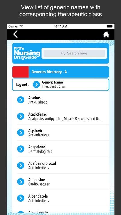 Nursing Drug Guide