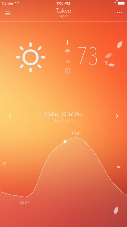 Nice Weather 2 screenshot-2