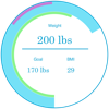 Weight Diary - Sergey Fatykhov
