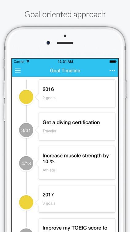 Dreamscope | To-Do List App screenshot-4