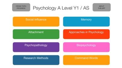 Psychology A level Y1 / AS AQA screenshot one