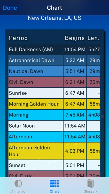 Sol: Sun Clock – Daylight Forecaster & Solar Alarm screenshot-1