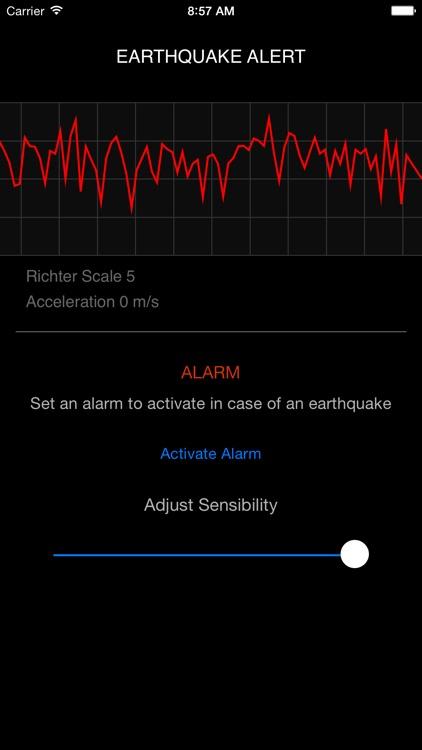 Earthquake Alert and Seismometer Alarm