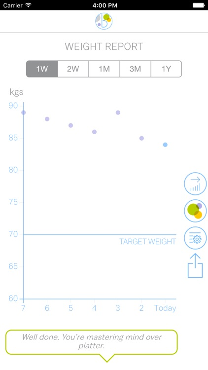 BodyLite: Personal Weight Tracker screenshot-4