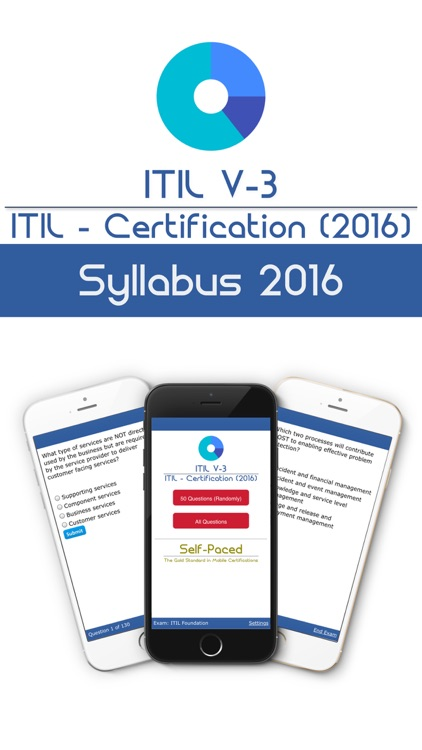 Itil V3 Self Paced By Self Paced Software Development Self Paced