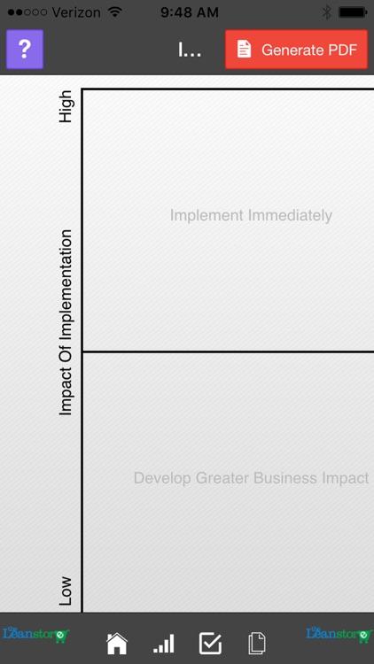 Lean Impact Map