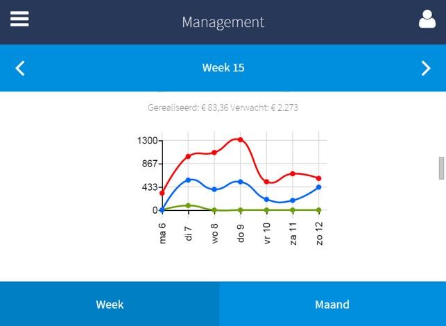 dyflexis planning in de app store
