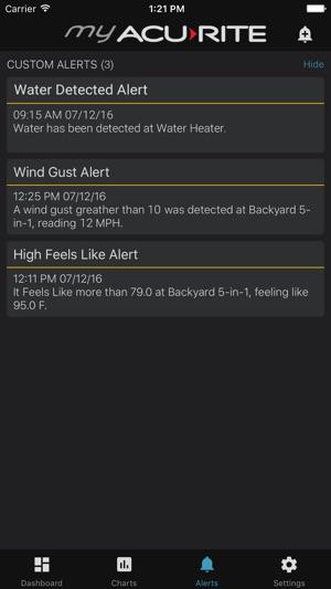 Air Alert Chart