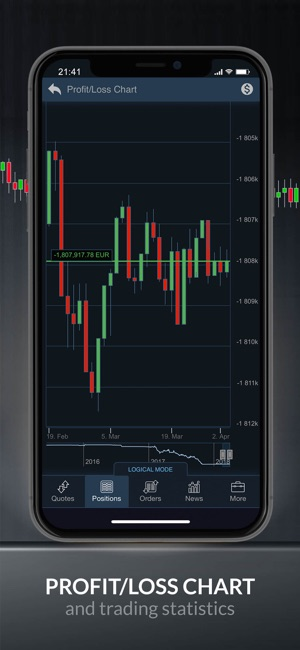 DTMobile Forex s Gold on the App Store