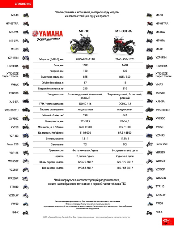 Yamaha motor каталоги 2016 screenshot-4