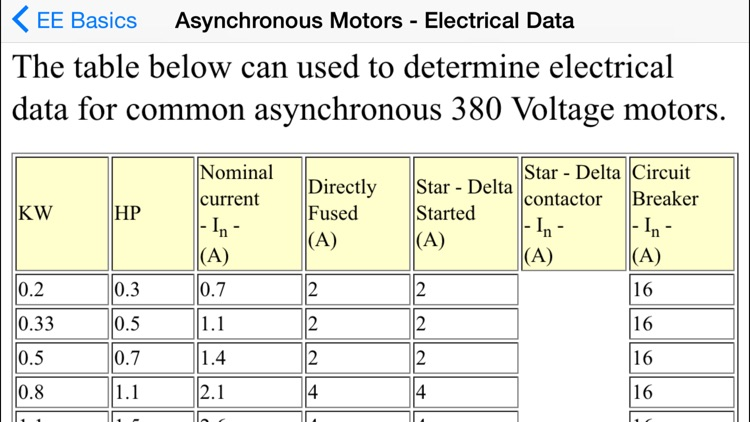 EE Basics - Electrical Engineers and Electricians screenshot-4