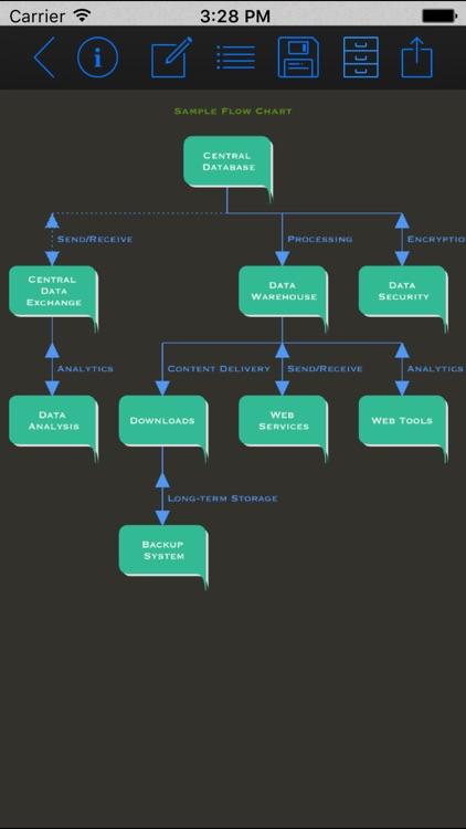 Hierarchy Flowchart Maker screenshot-4