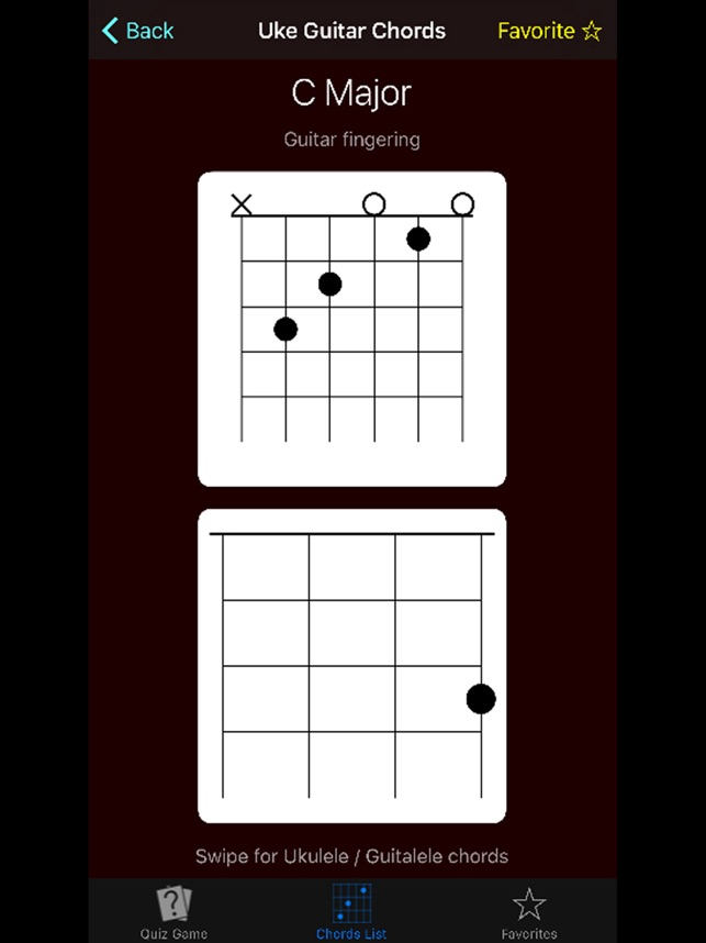 Uke Guitar Quiz Learn Ukulele Guitar Chords On The App Store