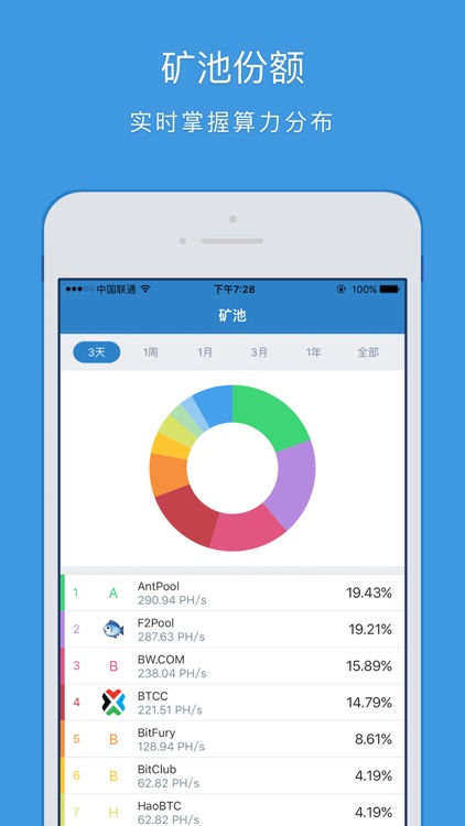 OKCoin比特币、莱特币、以太坊投资理财首选平台 screenshot-4