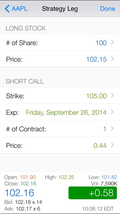 Covered call options trading
