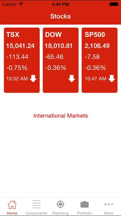 Stocks TSX Index Canada Market