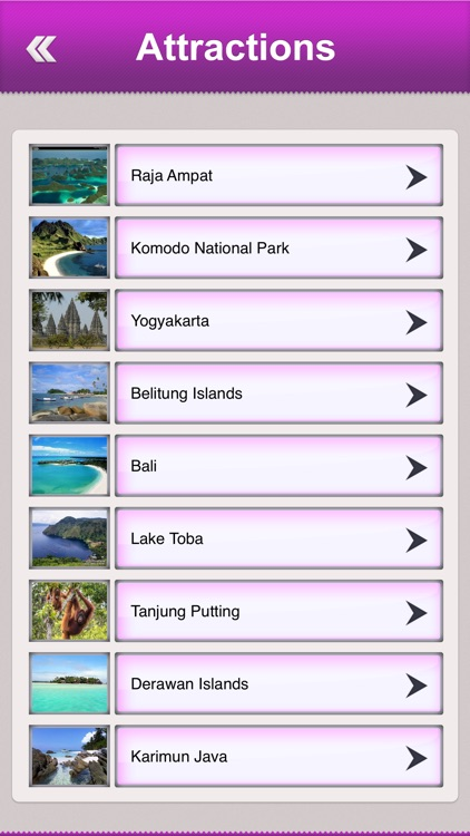 Indonesia Tourist Guide