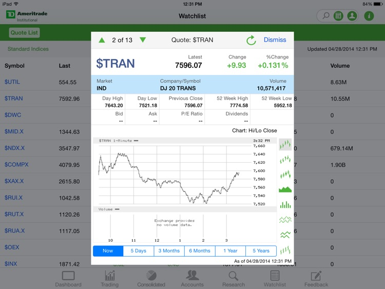Veo® Mobile - TD Ameritrade Institutional screenshot-3