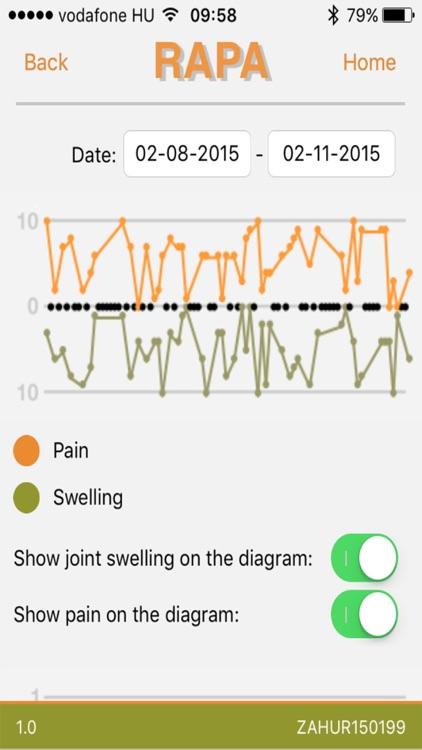 RAPA – RA Patient Application screenshot-3