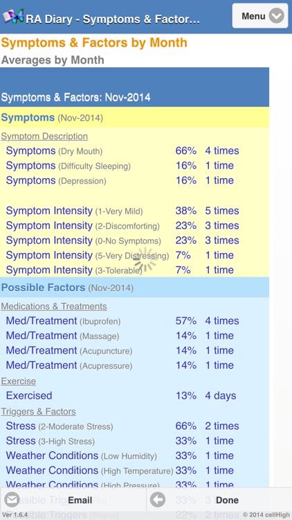 Rheumatoid Arthritis Diary screenshot-3