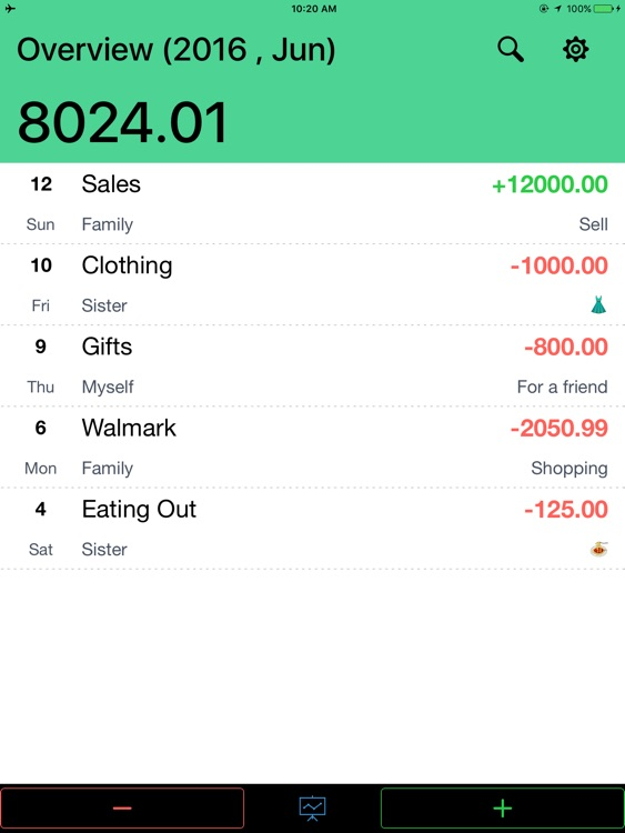 Daily Expense Tracker HD -Monthly Spending Tracker