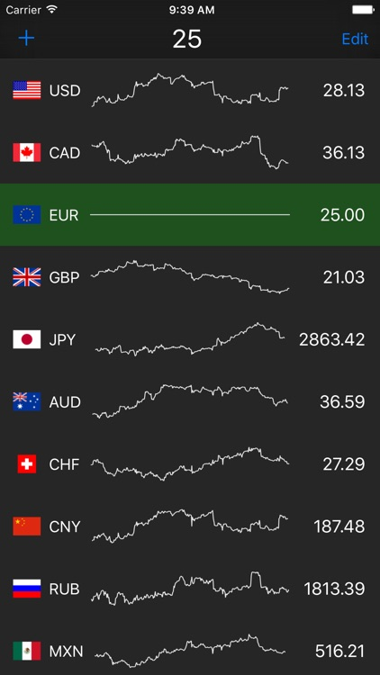 Exchange It - The Foreign Currency Calculator screenshot-0