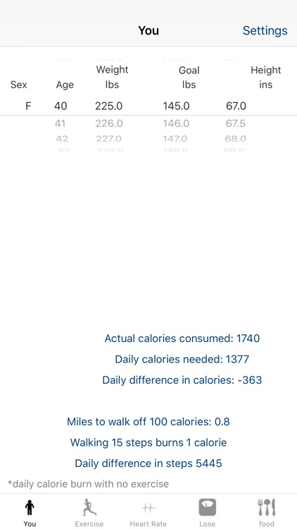 How Many Calories Calorie Calculator screenshot-0