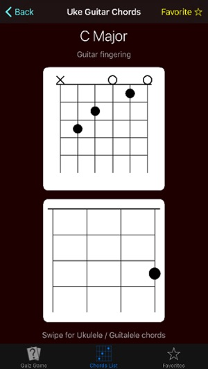 Uke Guitar Quiz: Learn Ukulele & Guitar Chords on the App Store